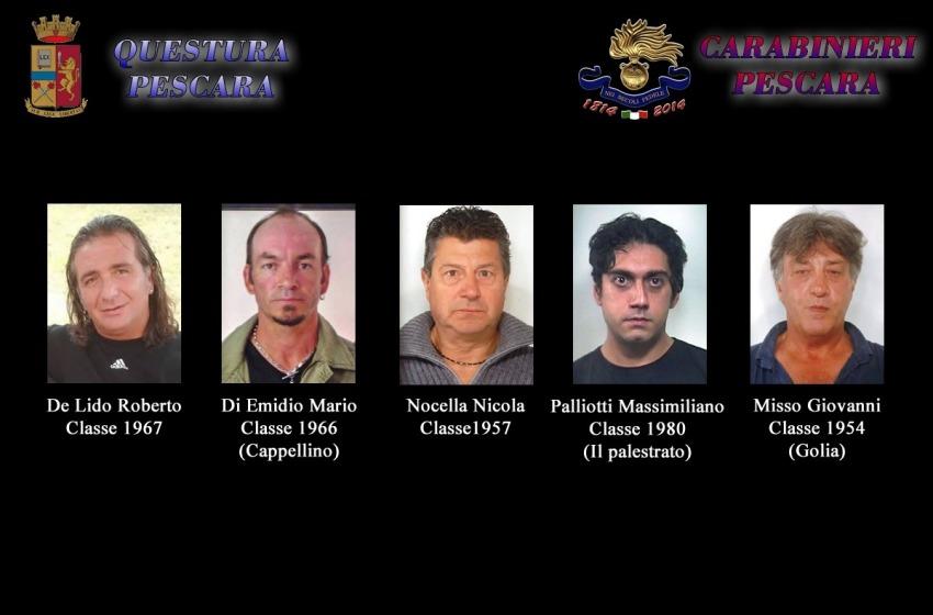 Assalti ai portavalori e spaccio di coca: arresti nella Pescara criminale