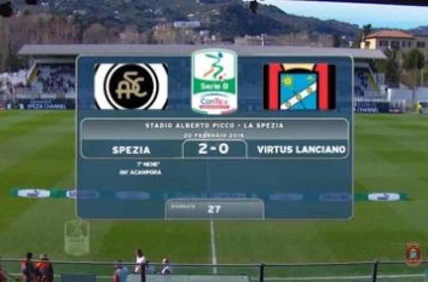Nonostante la battuta d'arresto il Lanciano sconfitto a La Spezia può ancora lottare