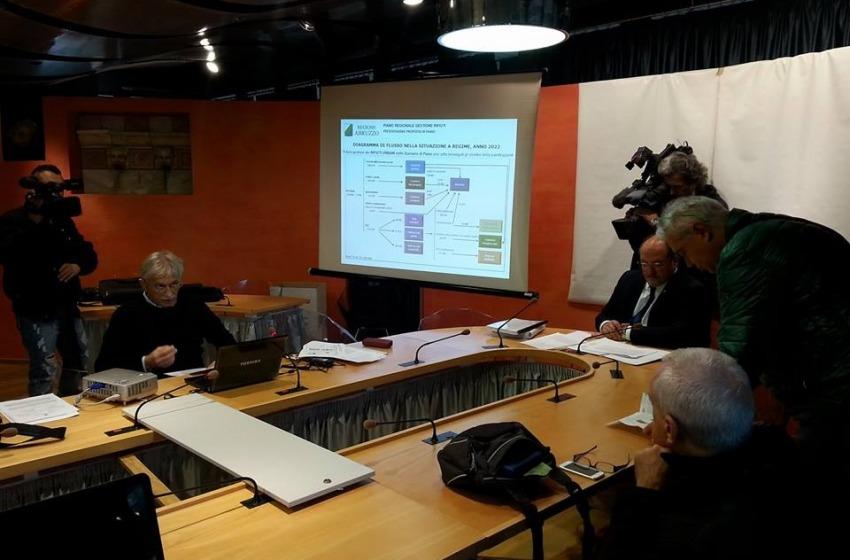 Abruzzo: ecco il nuovo Piano Regionale Gestione Rifiuti per 2017-2022