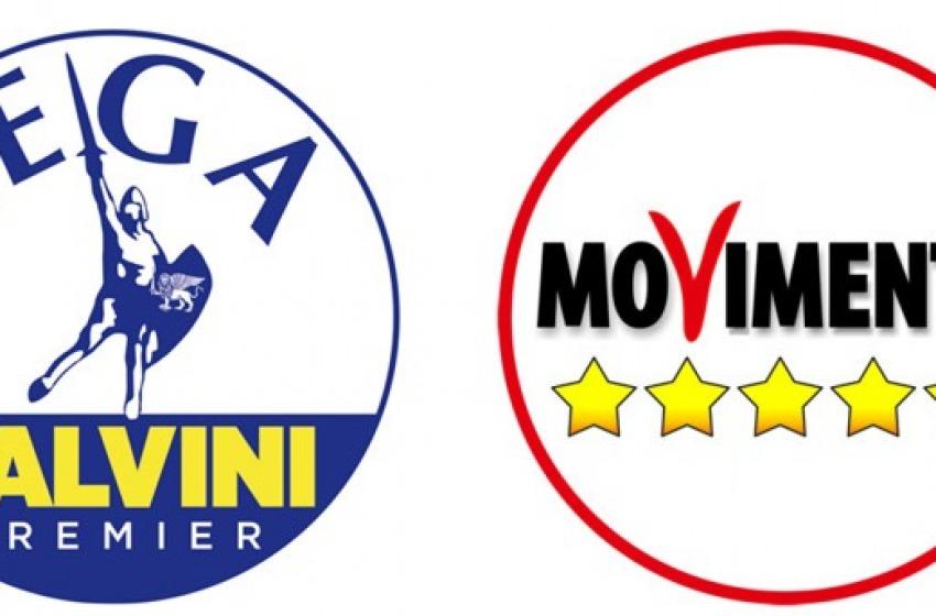 Regione Abruzzo: il MoVimento 5 Stelle sara' opposizione o diventera' maggioranza?
