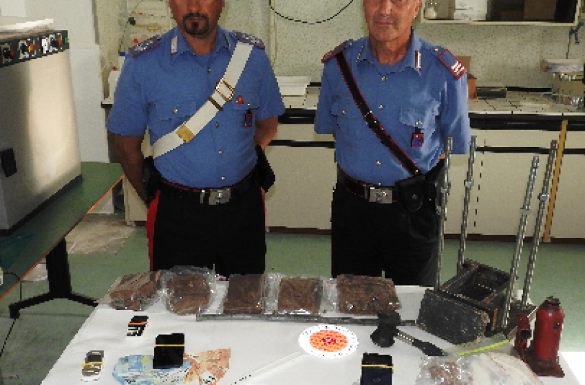 Traffico di droga stroncato a Chieti: 2  persone arrestate con 3,3 kg di stupefacente