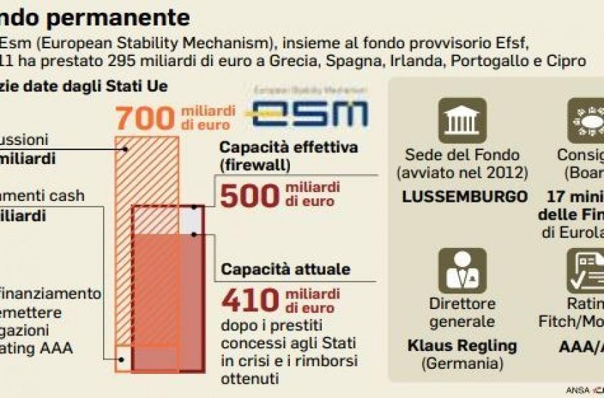 Un Salva-Stati che non vuole salvare l' Italia