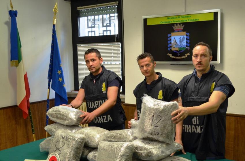 "Arrestati due ""cavalli"" con 30 Kg di marijuana albanese"